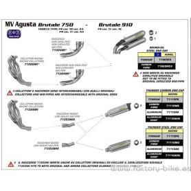 ARROW MV AGUSTA BRUTALE 750 - 910 - 920 - 990R 1090RR CARBON THUNDER SILENCER WITH CARBON END CAP FOR ARROW COLLECTORS